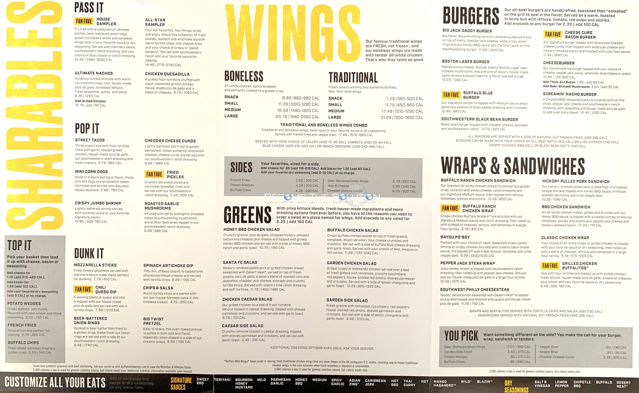 photograph about Buffalo Wild Wings Printable Menu named Buffalo wing menu