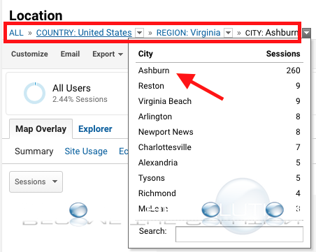 Google Analytics Ashburn VA Traffic Spikes