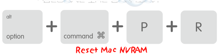 Reset Mac NVRAM Key Combination