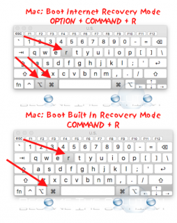 Easy: Mac OS X Recovery Mode Key Combination