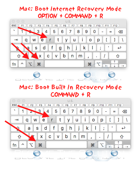Mac OSX Recovery Mode Key Combinations