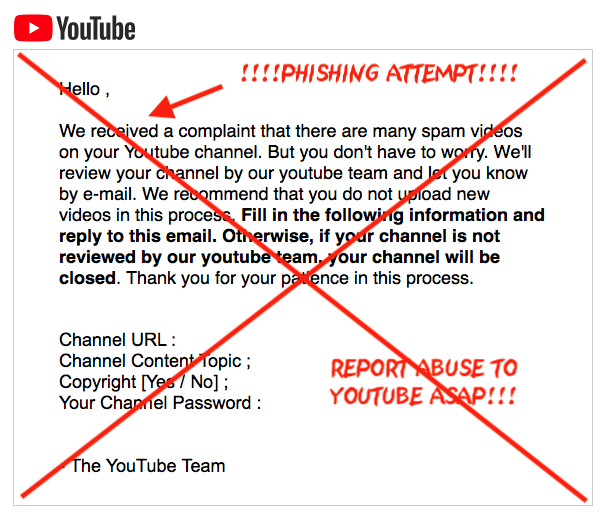 Fake YouTube Support Email (Complaint About Spam Videos