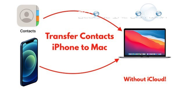 How to transfer iPhone contacts to Mac without iCloud (macOS Methods)