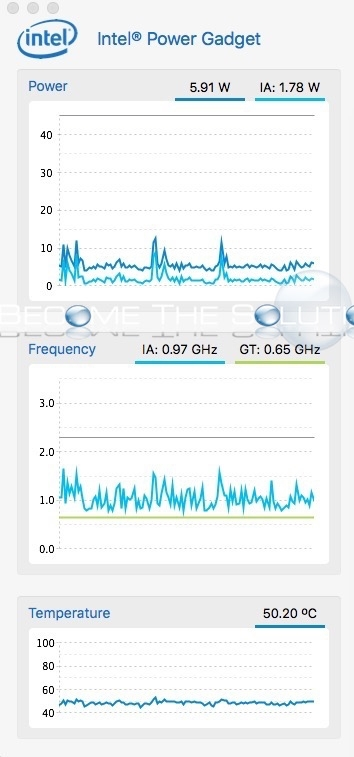 Monitor mac power usage