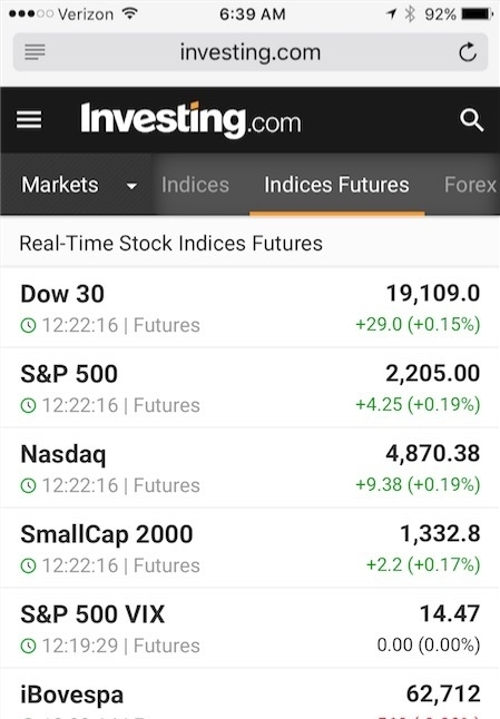 Stock futures always updating