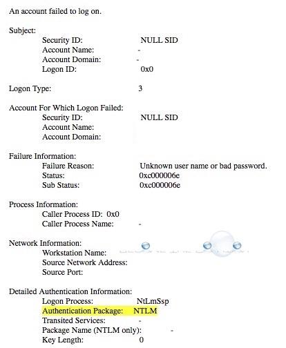 dreamweaver access denied how to fix mac