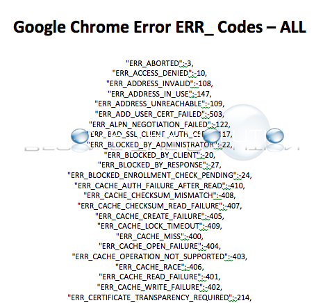 All Google Chrome Error Codes – Fix The ERR_